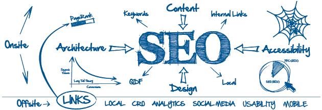 بهینه سازی رتبه سایت SEO